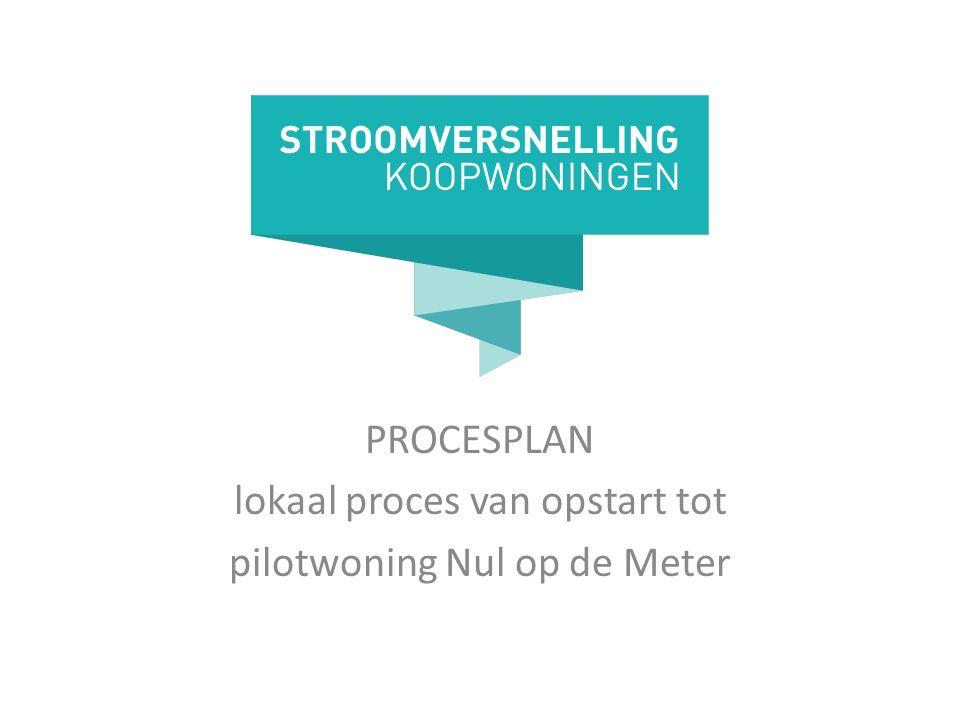 PROCESPLAN lokaal proces van opstart tot pilotwoning Nul op de Meter