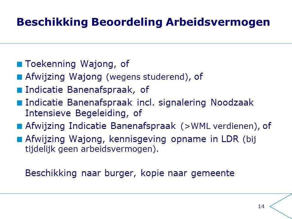 Beschikking Beoordeling Arbeidsvermogen Toekenning Wajong, of Afwijzing Wajong (wegens studerend), of Indicatie Banenafspraak, of Indicatie Banenafspr