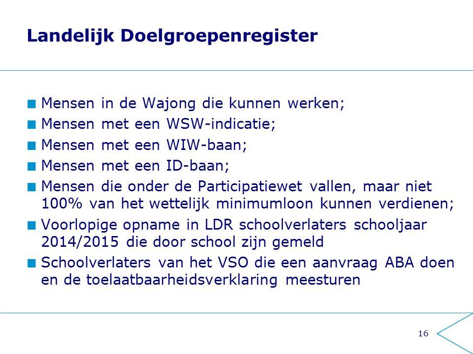 Landelijk Doelgroepenregister Mensen in de Wajong die kunnen werken; Mensen met een WSW-indicatie; Mensen met een WIW-baan; Mensen met een ID-baan; Me