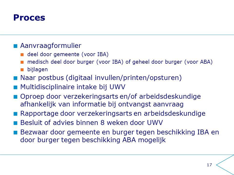 Proces Aanvraagformulier deel door gemeente (voor IBA) medisch deel door burger (voor IBA) of geheel door burger (voor ABA) bijlagen Naar postbus (dig