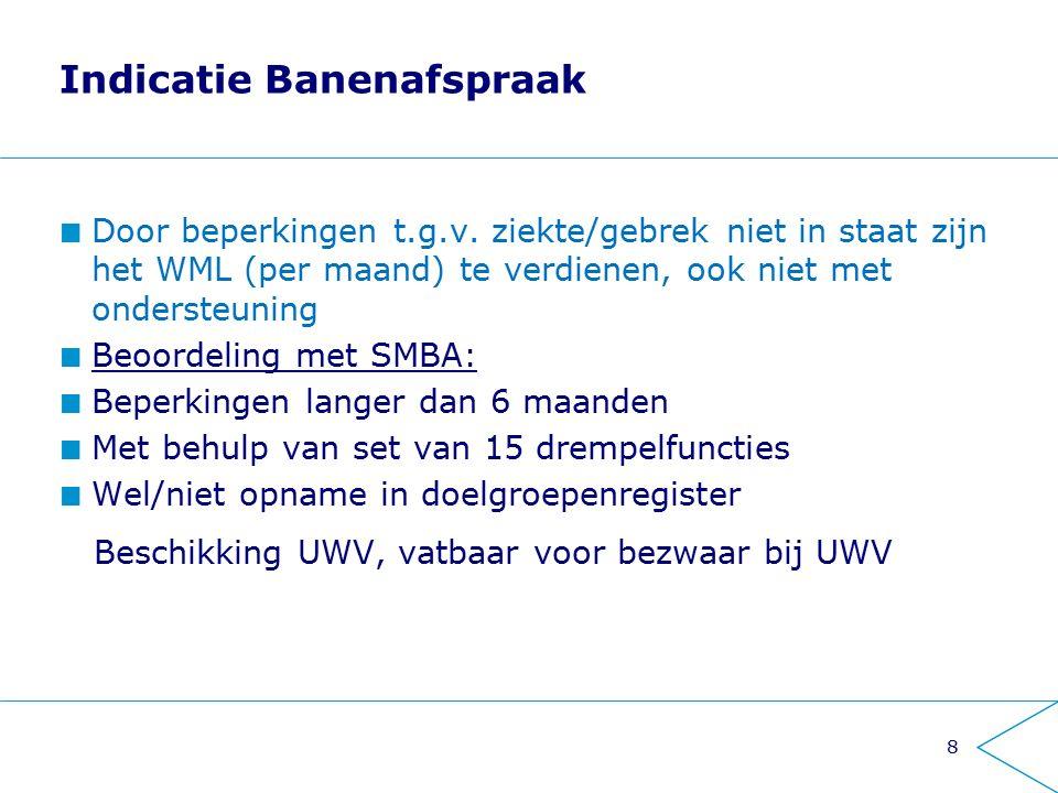 Indicatie Banenafspraak Door beperkingen t.g.v. ziekte/gebrek niet in staat zijn het WML (per maand) te verdienen, ook niet met ondersteuning Beoordel