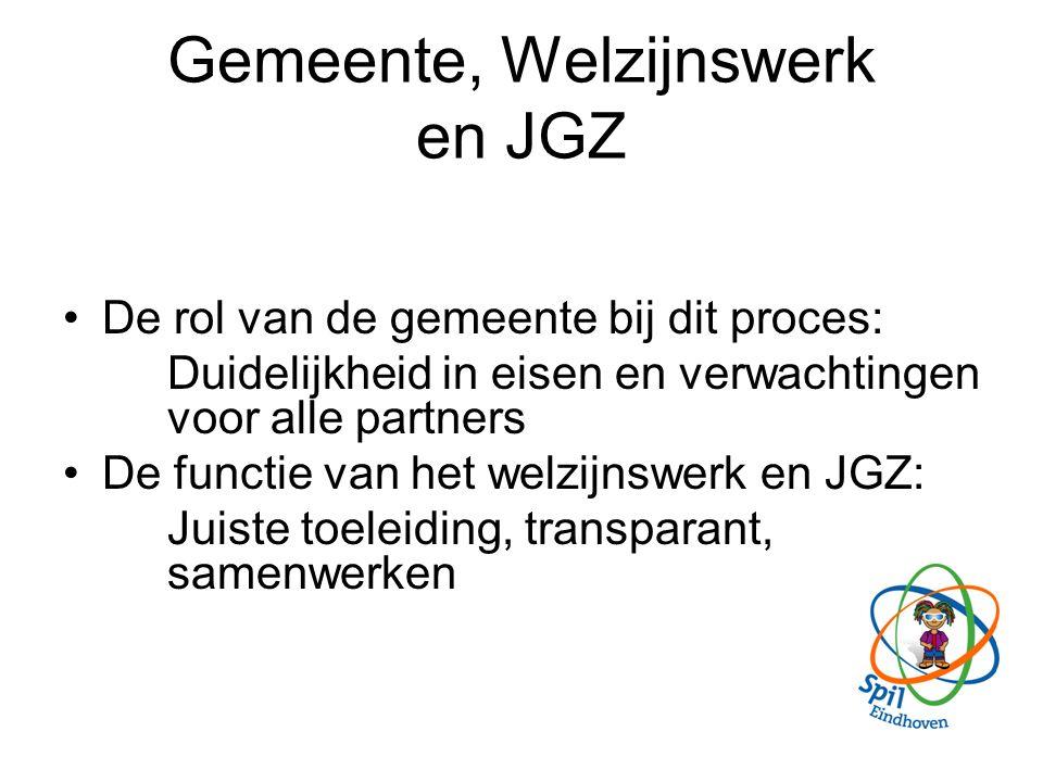 Gemeente, Welzijnswerk en JGZ De rol van de gemeente bij dit proces: Duidelijkheid in eisen en verwachtingen voor alle partners De functie van het welzijnswerk en JGZ: Juiste toeleiding, transparant, samenwerken