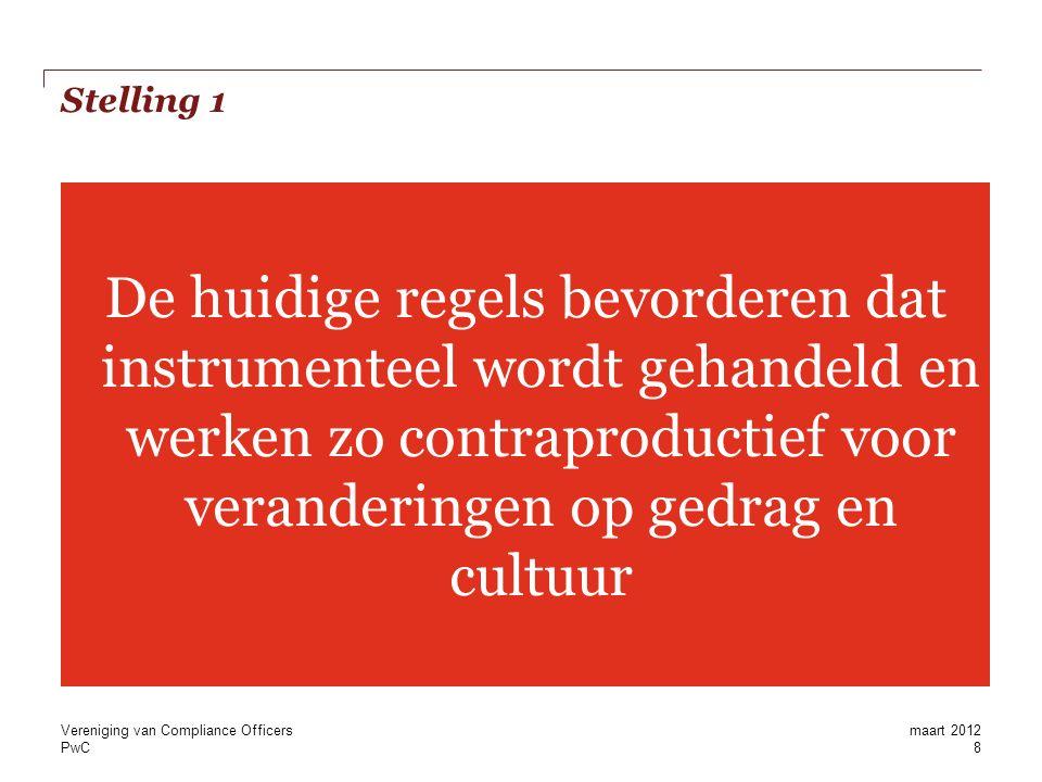 PwC Stelling 1 De huidige regels bevorderen dat instrumenteel wordt gehandeld en werken zo contraproductief voor veranderingen op gedrag en cultuur Vereniging van Compliance Officers 8 maart 2012