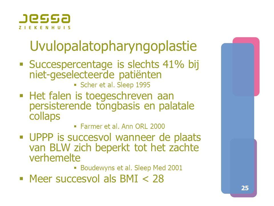 25 Uvulopalatopharyngoplastie  Succespercentage is slechts 41% bij niet-geselecteerde patiënten  Scher et al. Sleep 1995  Het falen is toegeschreve