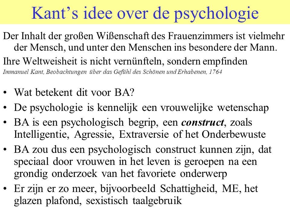 Kant's idee over de psychologie Der Inhalt der großen Wißenschaft des Frauenzimmers ist vielmehr der Mensch, und unter den Menschen ins besondere der Mann.