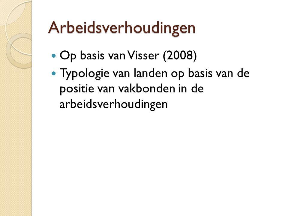 Arbeidsverhoudingen Op basis van Visser (2008) Typologie van landen op basis van de positie van vakbonden in de arbeidsverhoudingen