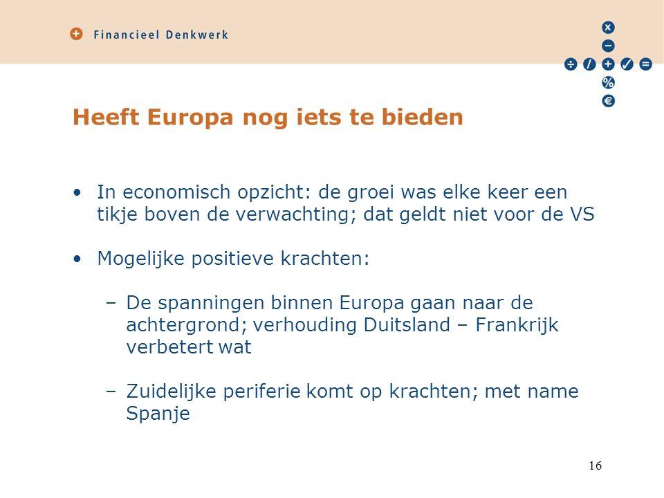 Heeft Europa nog iets te bieden In economisch opzicht: de groei was elke keer een tikje boven de verwachting; dat geldt niet voor de VS Mogelijke positieve krachten: –De spanningen binnen Europa gaan naar de achtergrond; verhouding Duitsland – Frankrijk verbetert wat –Zuidelijke periferie komt op krachten; met name Spanje 16