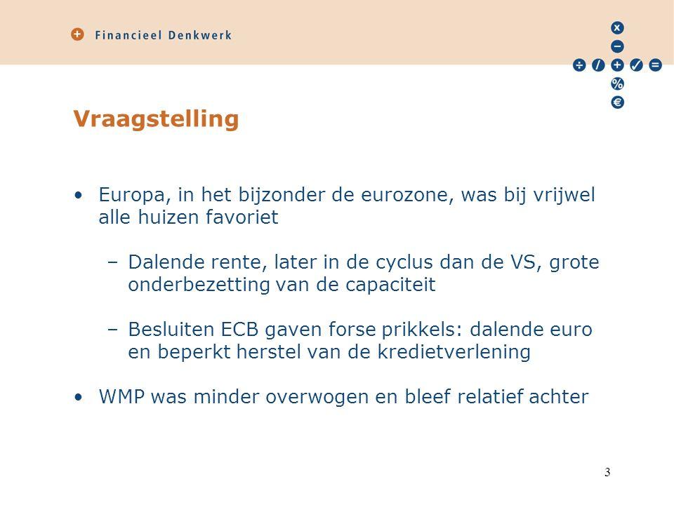 Vraagstelling Europa, in het bijzonder de eurozone, was bij vrijwel alle huizen favoriet –Dalende rente, later in de cyclus dan de VS, grote onderbezetting van de capaciteit –Besluiten ECB gaven forse prikkels: dalende euro en beperkt herstel van de kredietverlening WMP was minder overwogen en bleef relatief achter 3