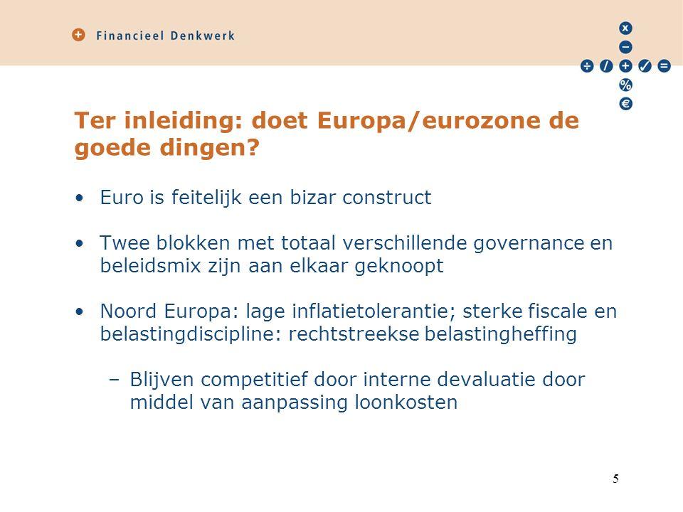 Ter inleiding: doet Europa/eurozone de goede dingen.