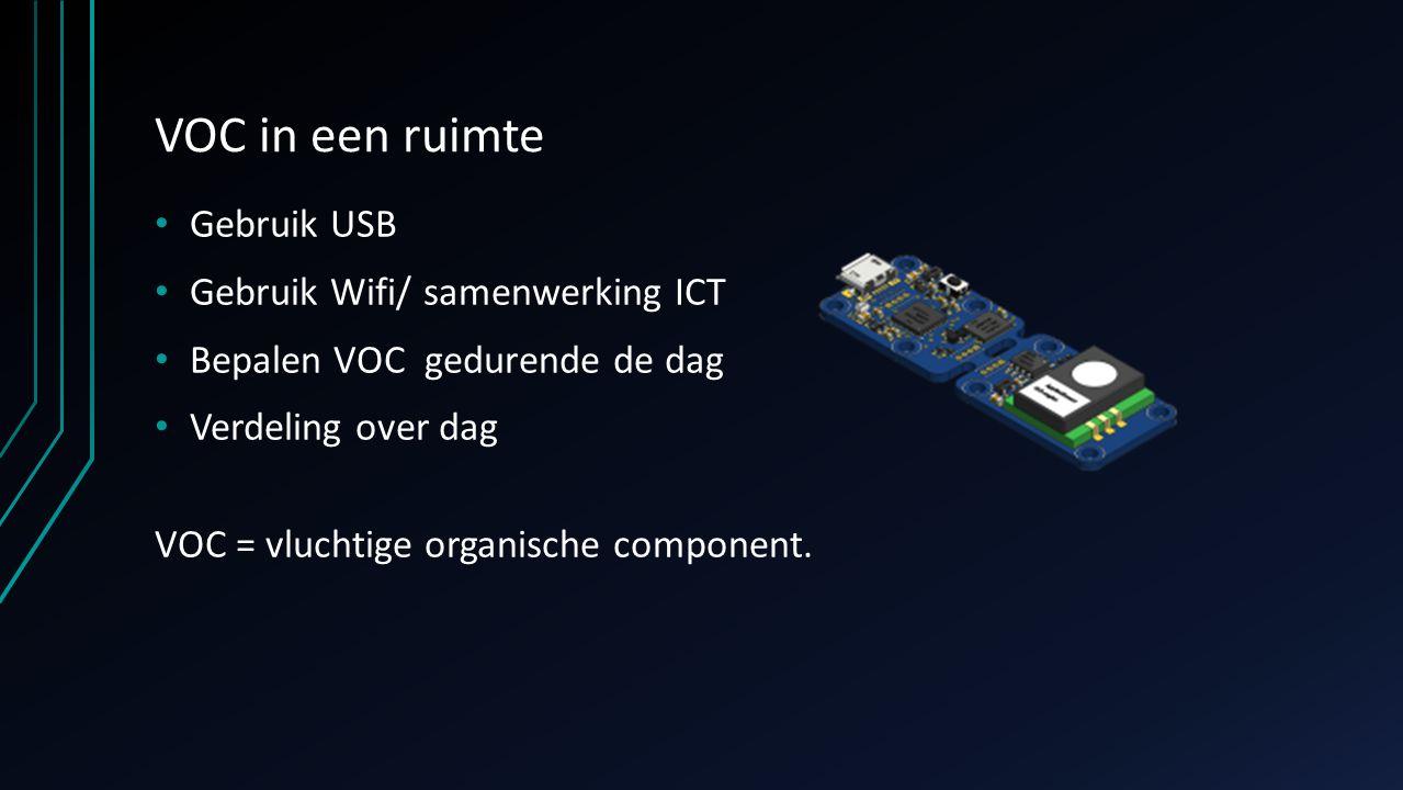 VOC in een ruimte Gebruik USB Gebruik Wifi/ samenwerking ICT Bepalen VOC gedurende de dag Verdeling over dag VOC = vluchtige organische component.