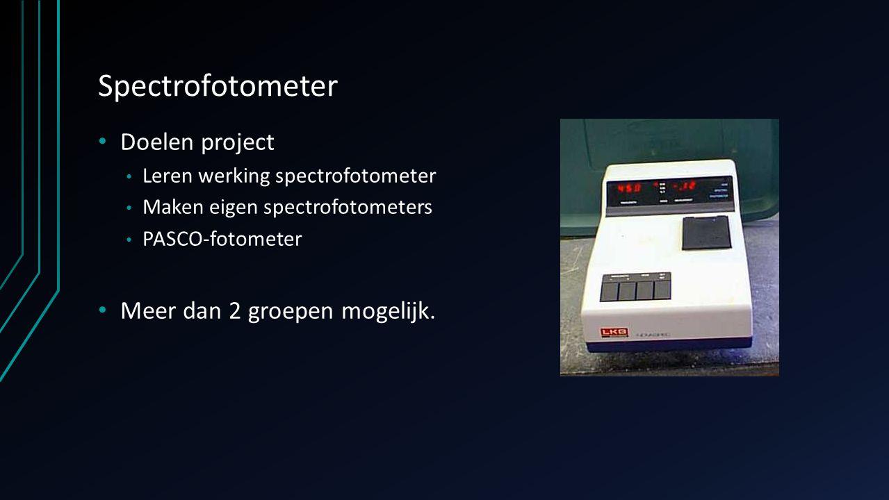 Spectrofotometer Doelen project Leren werking spectrofotometer Maken eigen spectrofotometers PASCO-fotometer Meer dan 2 groepen mogelijk.