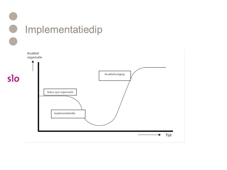 Implementatiedip