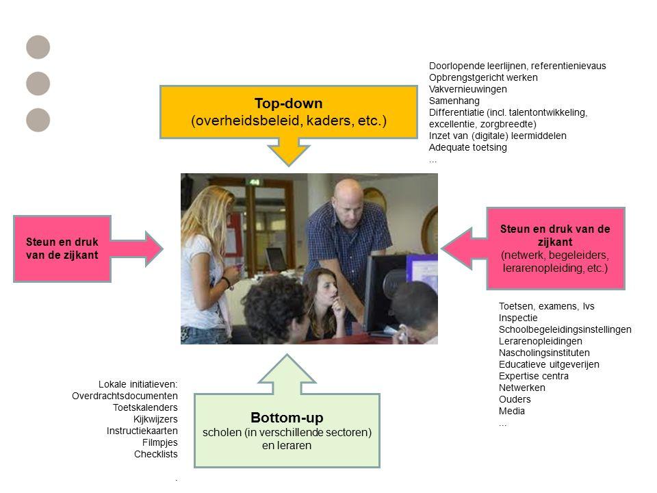 Doorlopende leerlijnen, referentienievaus Opbrengstgericht werken Vakvernieuwingen Samenhang Differentiatie (incl.