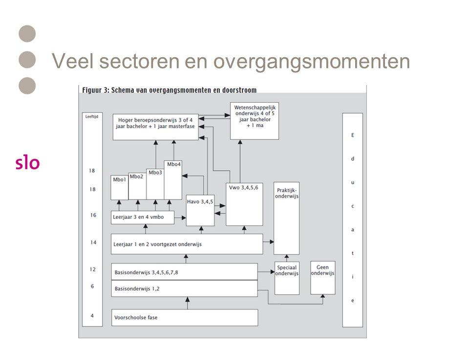 Veel sectoren en overgangsmomenten