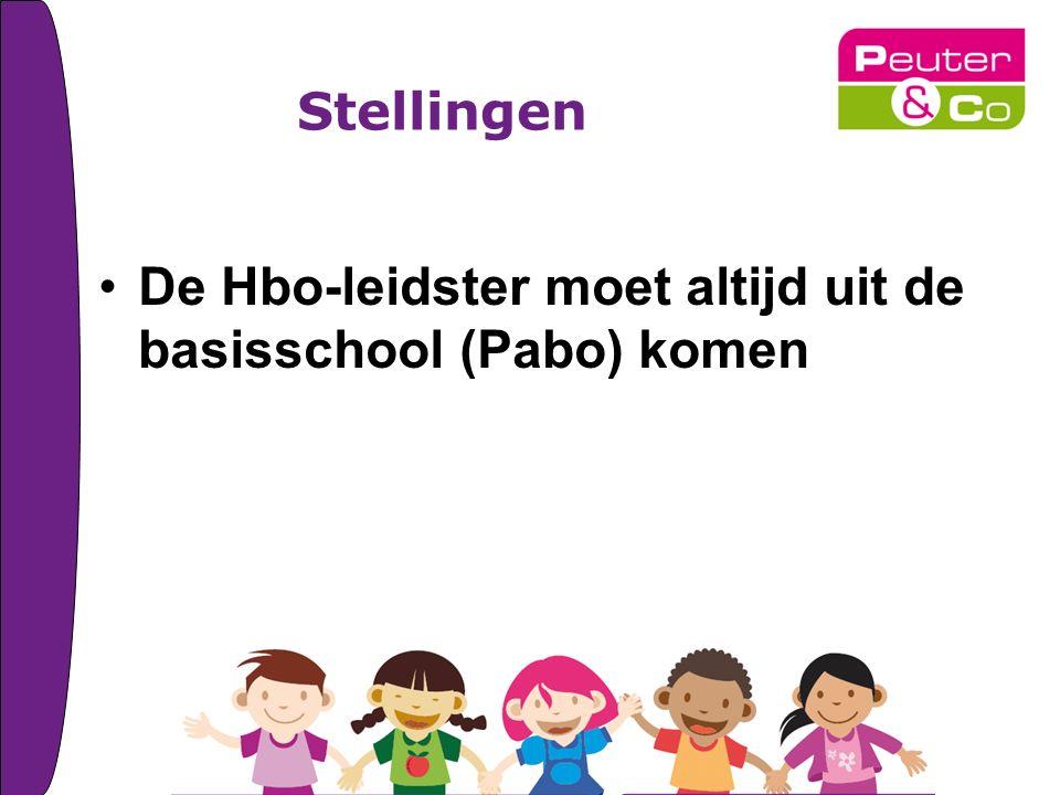 Stellingen De Hbo-leidster moet altijd uit de basisschool (Pabo) komen