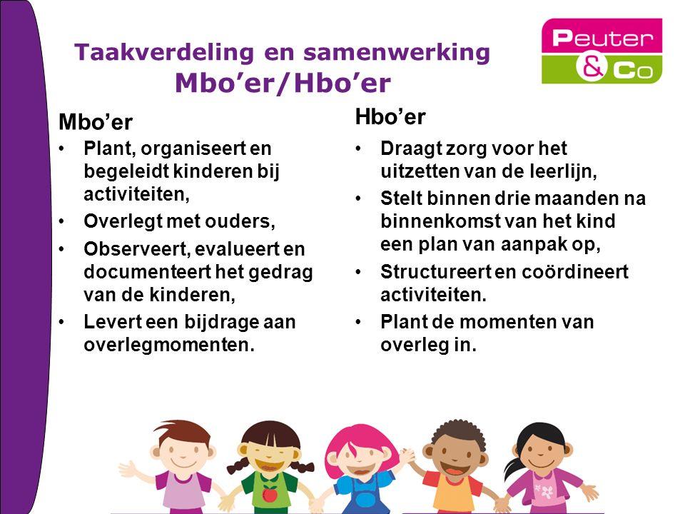 Taakverdeling en samenwerking Mbo'er/Hbo'er Mbo'er Plant, organiseert en begeleidt kinderen bij activiteiten, Overlegt met ouders, Observeert, evalueert en documenteert het gedrag van de kinderen, Levert een bijdrage aan overlegmomenten.