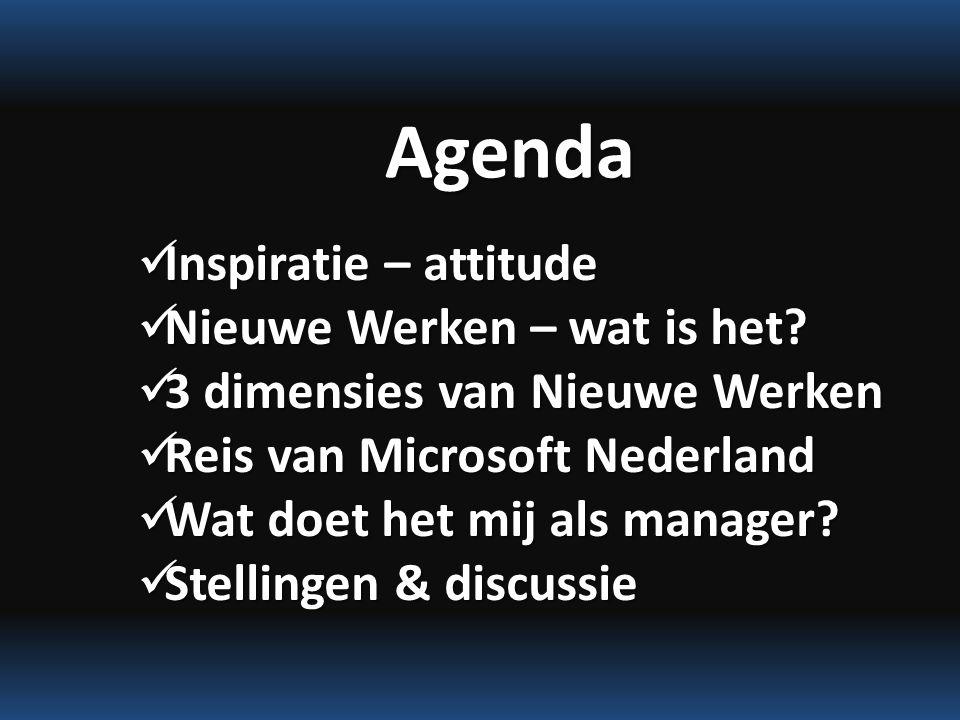 Agenda Inspiratie – attitude Inspiratie – attitude Nieuwe Werken – wat is het.