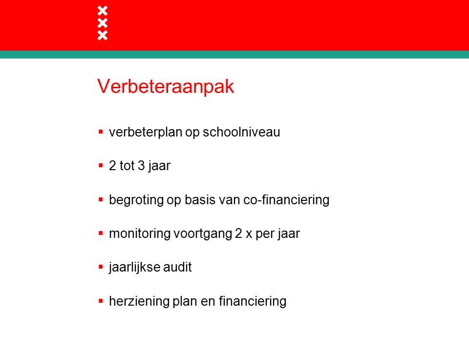 Verbeteraanpak  verbeterplan op schoolniveau  2 tot 3 jaar  begroting op basis van co-financiering  monitoring voortgang 2 x per jaar  jaarlijkse audit  herziening plan en financiering