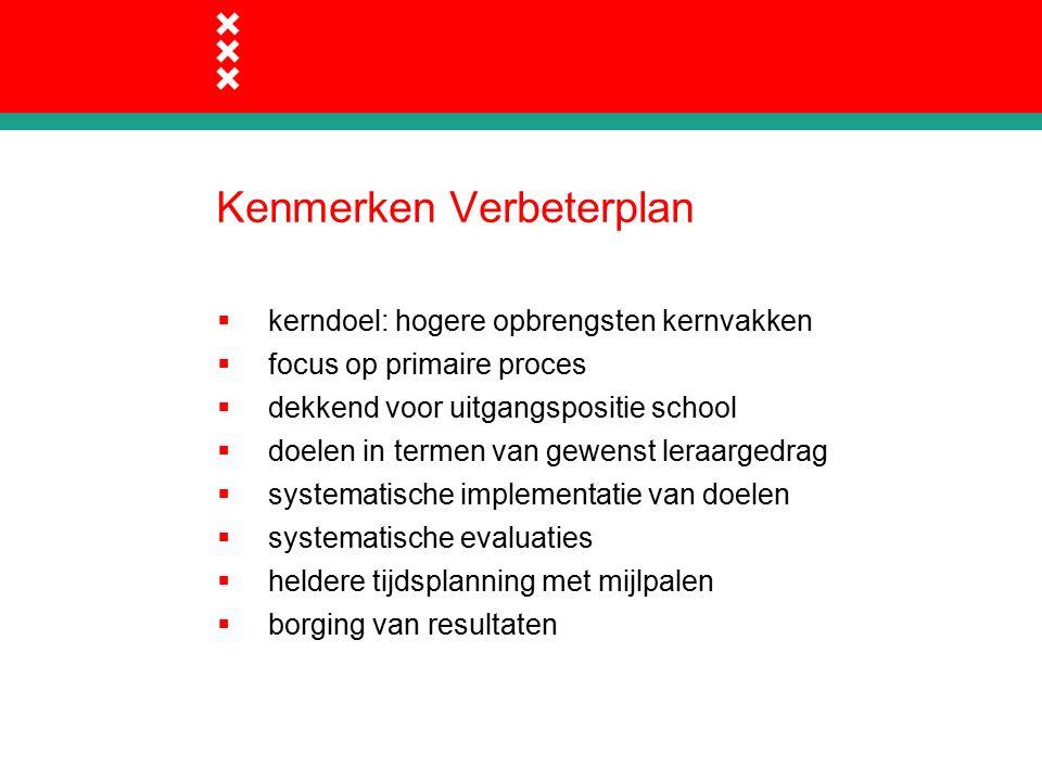 Kenmerken Verbeterplan  kerndoel: hogere opbrengsten kernvakken  focus op primaire proces  dekkend voor uitgangspositie school  doelen in termen van gewenst leraargedrag  systematische implementatie van doelen  systematische evaluaties  heldere tijdsplanning met mijlpalen  borging van resultaten