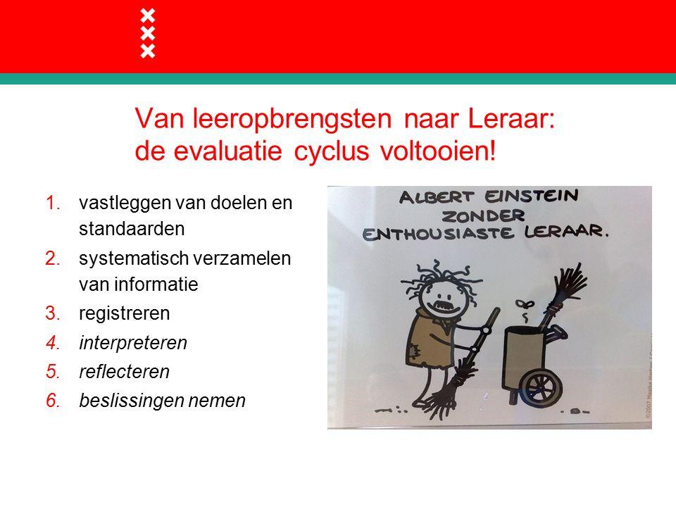 Van leeropbrengsten naar Leraar: de evaluatie cyclus voltooien.