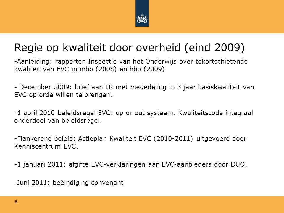 8 Regie op kwaliteit door overheid (eind 2009) -Aanleiding: rapporten Inspectie van het Onderwijs over tekortschietende kwaliteit van EVC in mbo (2008
