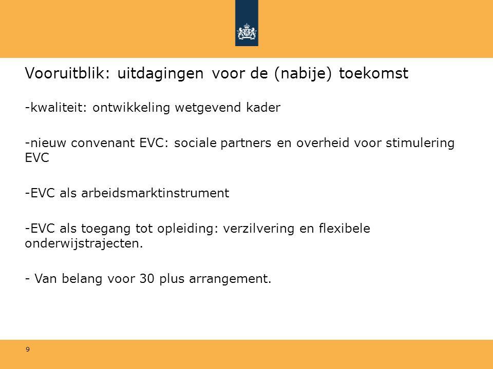 9 Vooruitblik: uitdagingen voor de (nabije) toekomst -kwaliteit: ontwikkeling wetgevend kader -nieuw convenant EVC: sociale partners en overheid voor