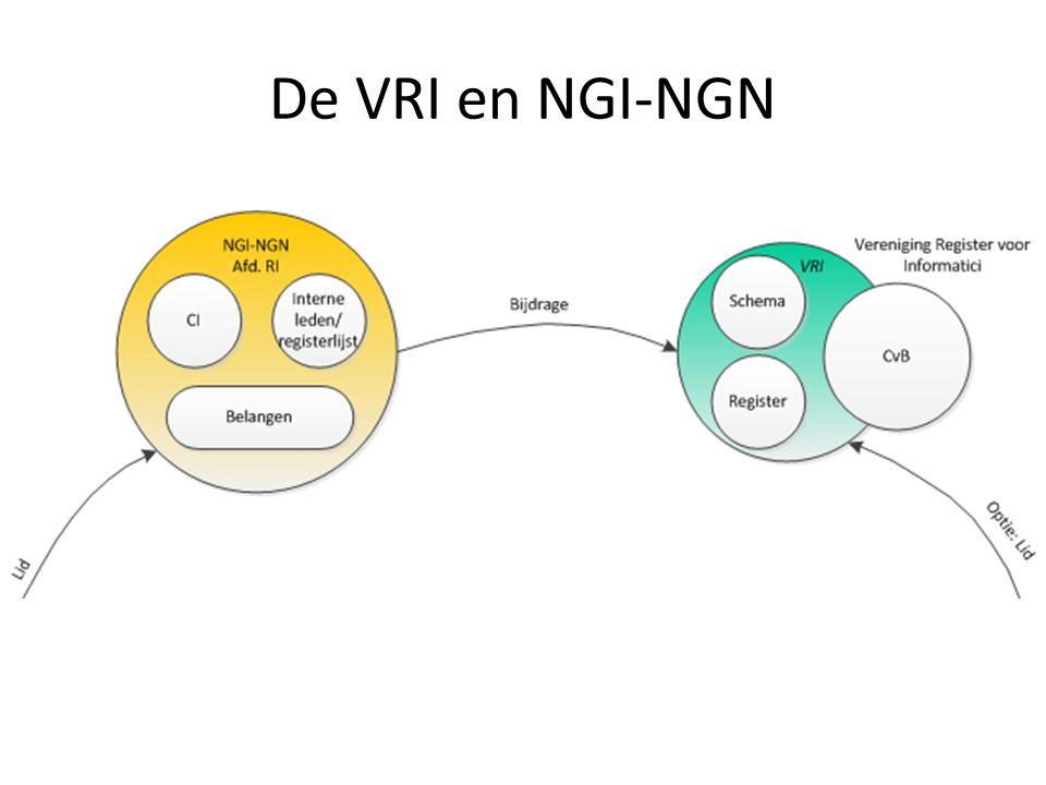 De VRI en NGI-NGN