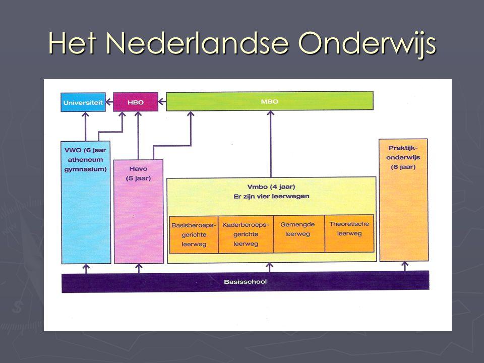 Het Nederlandse Onderwijs