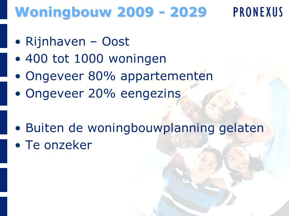 Rijnhaven – Oost 400 tot 1000 woningen Ongeveer 80% appartementen Ongeveer 20% eengezins Buiten de woningbouwplanning gelaten Te onzeker