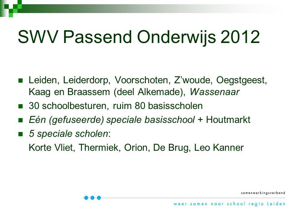 Ambitie: De scholen van het SWV WSNS regio Leiden bieden Passend onderwijs voor ieder kind, in samenspraak met ouders en zo thuisnabij mogelijk.