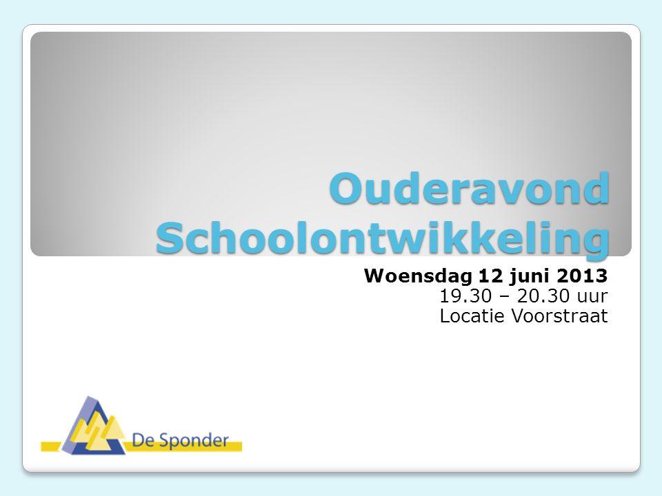 Ouderavond Schoolontwikkeling Woensdag 12 juni 2013 19.30 – 20.30 uur Locatie Voorstraat