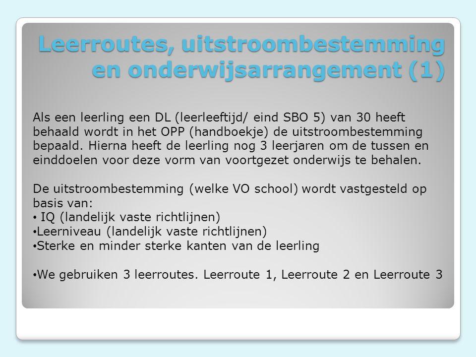 Leerroutes, uitstroombestemming en onderwijsarrangement (1) Als een leerling een DL (leerleeftijd/ eind SBO 5) van 30 heeft behaald wordt in het OPP (handboekje) de uitstroombestemming bepaald.