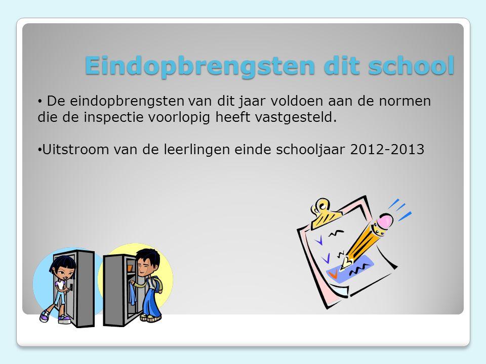 Eindopbrengsten dit school De eindopbrengsten van dit jaar voldoen aan de normen die de inspectie voorlopig heeft vastgesteld.