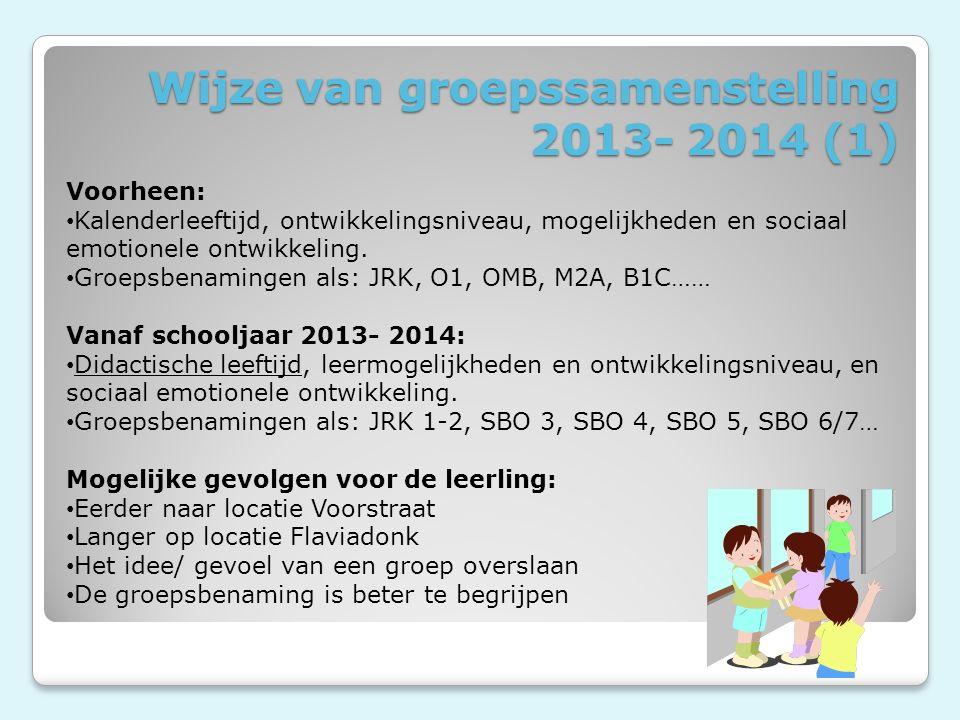 Wijze van groepssamenstelling 2013- 2014 (1) Voorheen: Kalenderleeftijd, ontwikkelingsniveau, mogelijkheden en sociaal emotionele ontwikkeling.