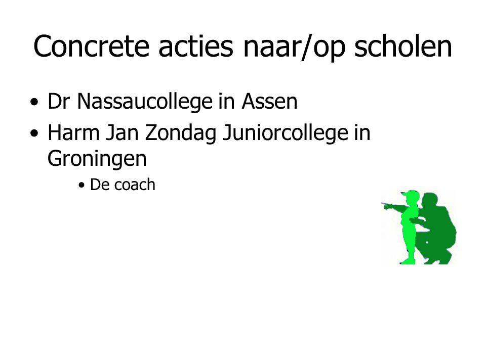 Concrete acties naar/op scholen Dr Nassaucollege in Assen Harm Jan Zondag Juniorcollege in Groningen De coach