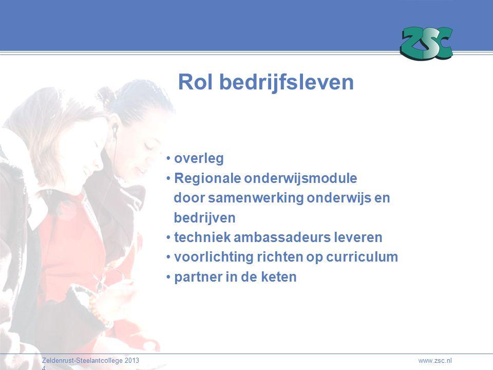 Zeldenrust-Steelantcollege 2013 4 www.zsc.nl overleg Regionale onderwijsmodule door samenwerking onderwijs en bedrijven techniek ambassadeurs leveren voorlichting richten op curriculum partner in de keten Rol bedrijfsleven