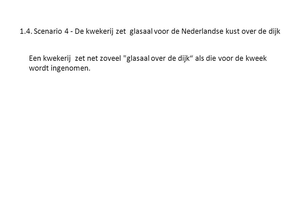 1.4. Scenario 4 - De kwekerij zet glasaal voor de Nederlandse kust over de dijk Een kwekerij zet net zoveel