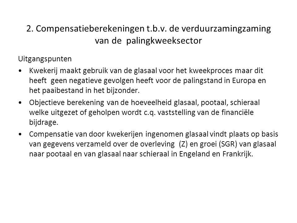 2. Compensatieberekeningen t.b.v.
