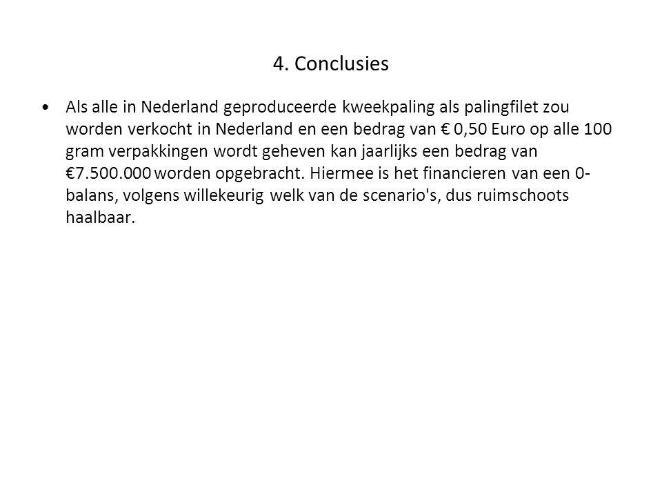4. Conclusies Als alle in Nederland geproduceerde kweekpaling als palingfilet zou worden verkocht in Nederland en een bedrag van € 0,50 Euro op alle 1