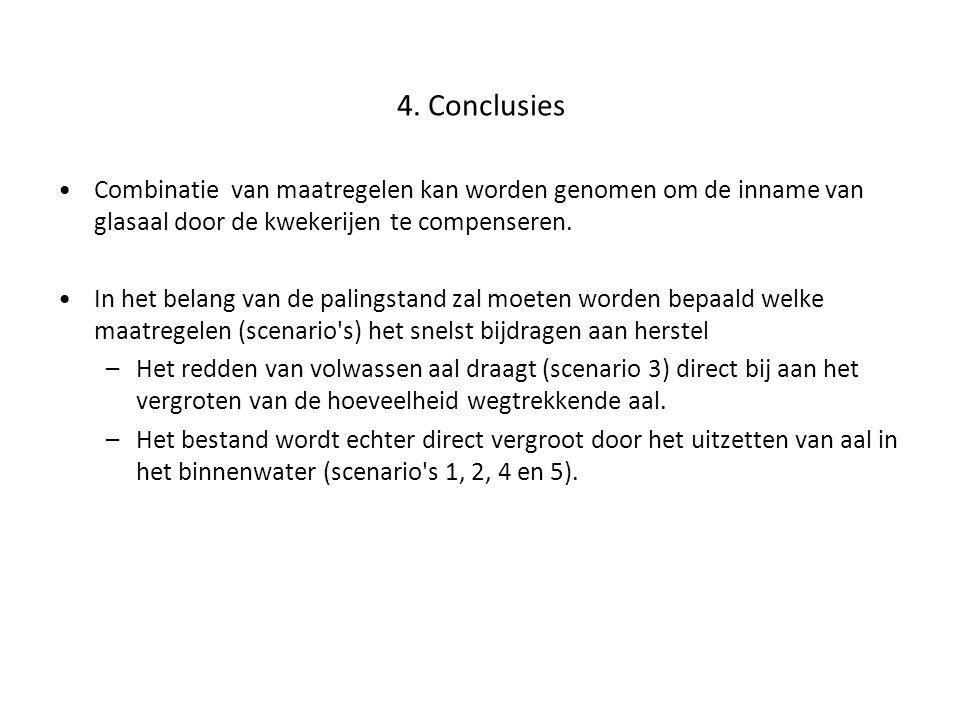 4. Conclusies Combinatie van maatregelen kan worden genomen om de inname van glasaal door de kwekerijen te compenseren. In het belang van de palingsta