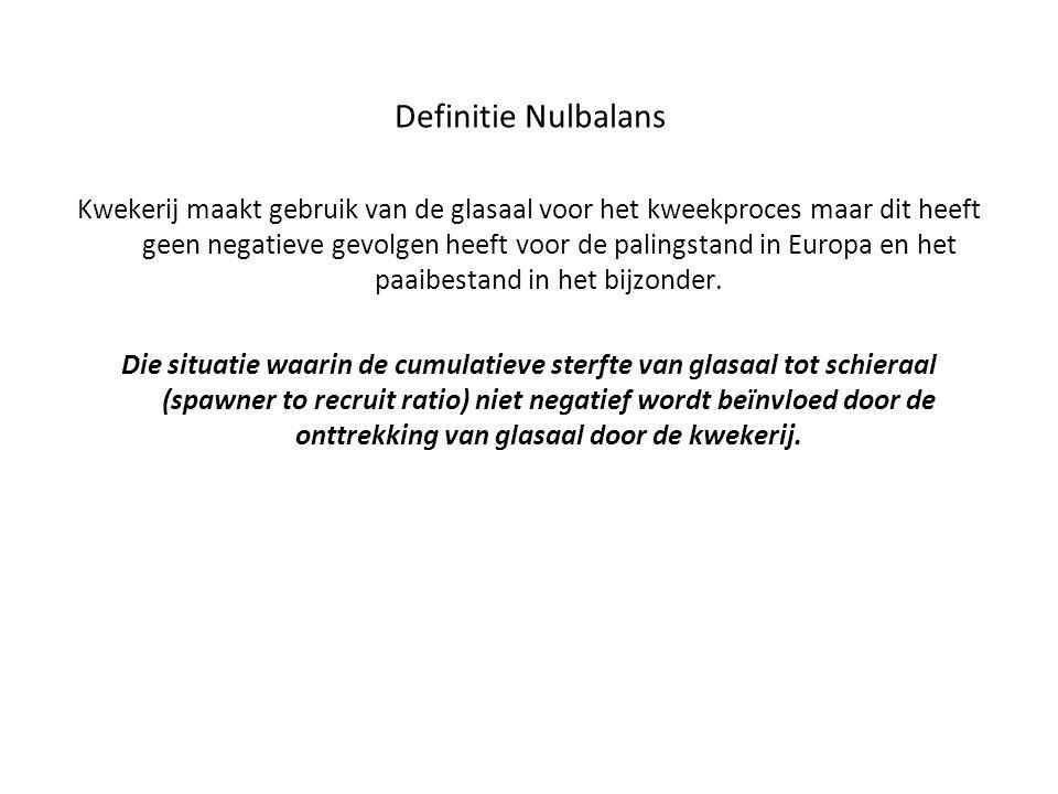 Definitie Nulbalans Kwekerij maakt gebruik van de glasaal voor het kweekproces maar dit heeft geen negatieve gevolgen heeft voor de palingstand in Europa en het paaibestand in het bijzonder.
