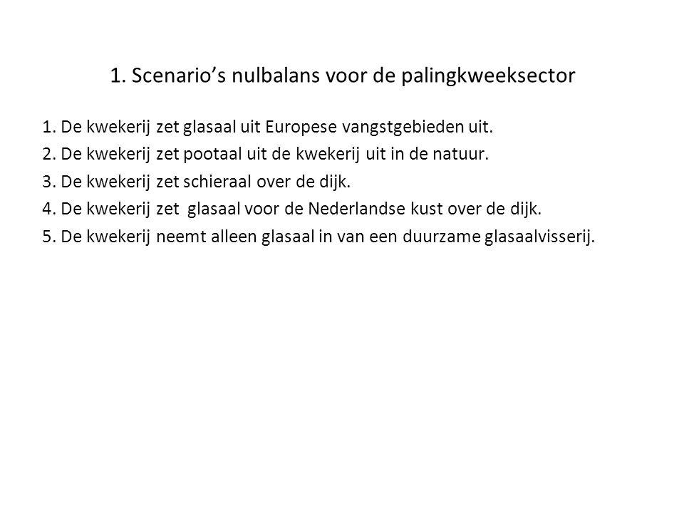 1. Scenario's nulbalans voor de palingkweeksector 1.