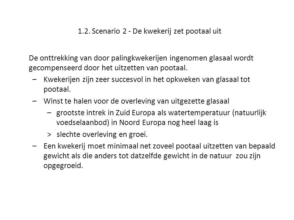 1.2. Scenario 2 - De kwekerij zet pootaal uit De onttrekking van door palingkwekerijen ingenomen glasaal wordt gecompenseerd door het uitzetten van po