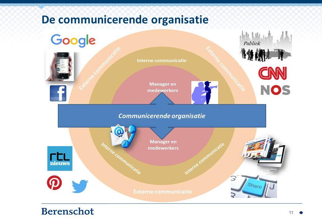 De communicerende organisatie 11