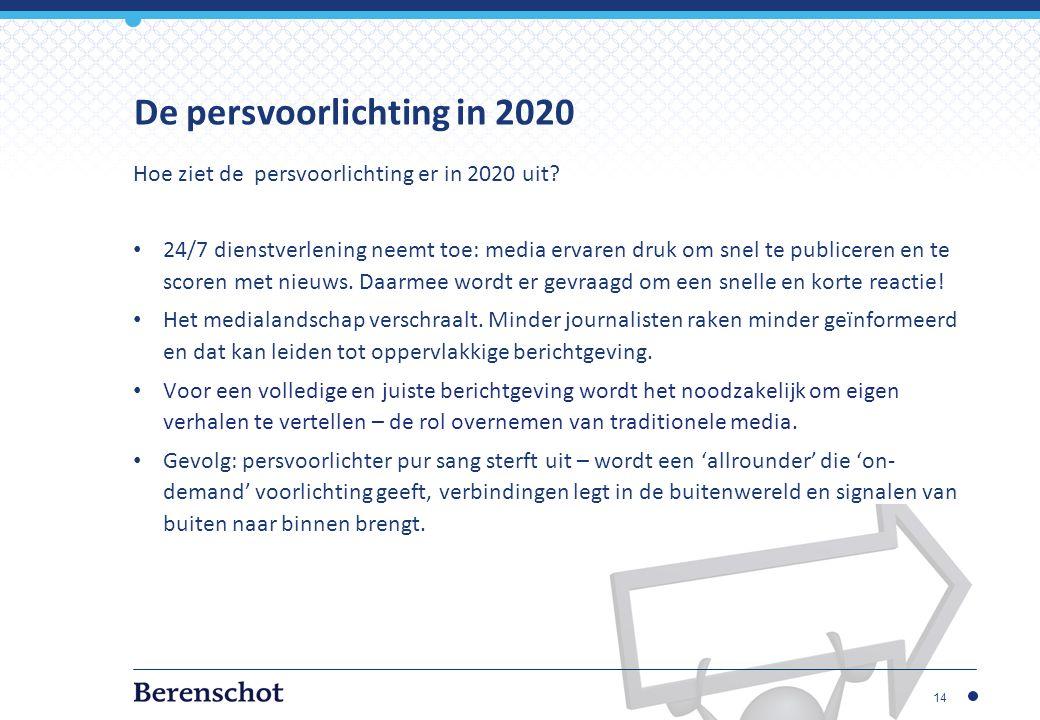 Hoe ziet de persvoorlichting er in 2020 uit.