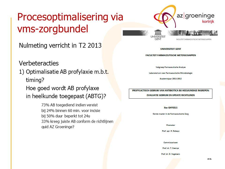 Procesoptimalisering via vms-zorgbundel 12 Nulmeting verricht in T2 2013 Verbeteracties 1) Optimalisatie AB profylaxie m.b.t. timing? Hoe goed wordt A