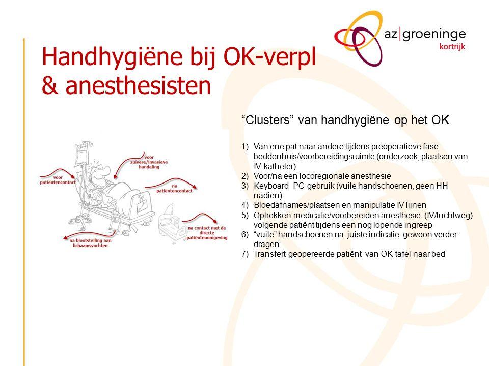 Clusters van handhygiëne op het OK 1)Van ene pat naar andere tijdens preoperatieve fase beddenhuis/voorbereidingsruimte (onderzoek, plaatsen van IV katheter) 2)Voor/na een locoregionale anesthesie 3)Keyboard PC-gebruik (vuile handschoenen, geen HH nadien) 4)Bloedafnames/plaatsen en manipulatie IV lijnen 5)Optrekken medicatie/voorbereiden anesthesie (IV/luchtweg) volgende patiënt tijdens een nog lopende ingreep 6) vuile handschoenen na juiste indicatie gewoon verder dragen 7)Transfert geopereerde patiënt van OK-tafel naar bed