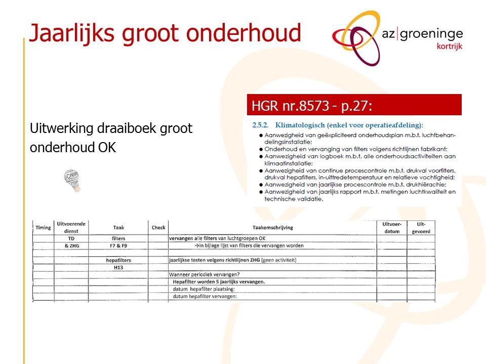 Jaarlijks groot onderhoud Uitwerking draaiboek groot onderhoud OK HGR nr.8573 - p.27: