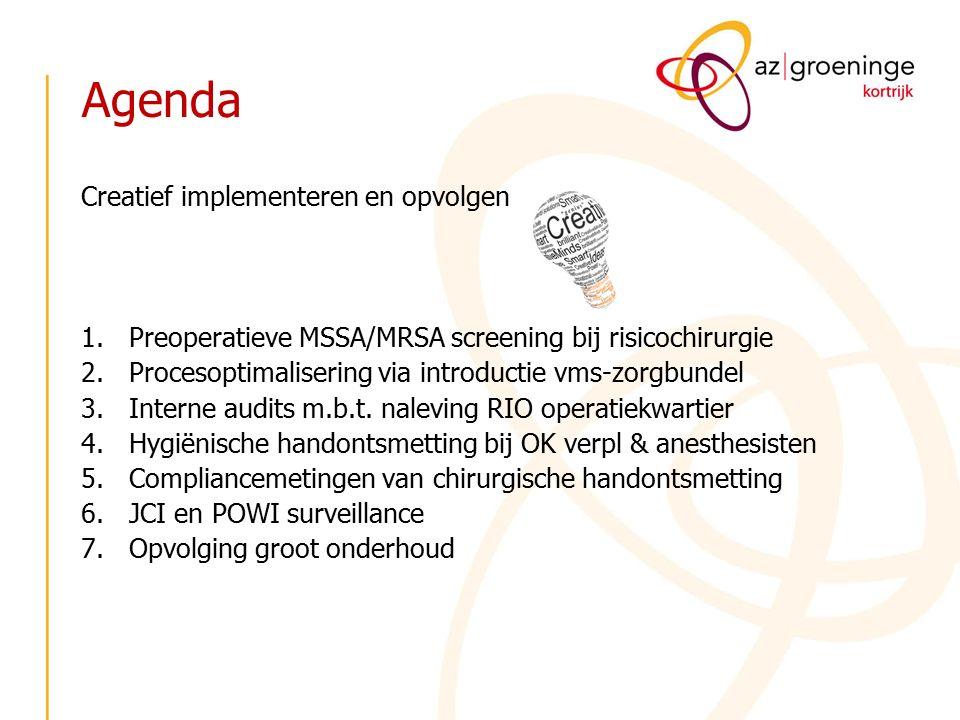 Agenda Creatief implementeren en opvolgen… 1.Preoperatieve MSSA/MRSA screening bij risicochirurgie 2.Procesoptimalisering via introductie vms-zorgbundel 3.Interne audits m.b.t.