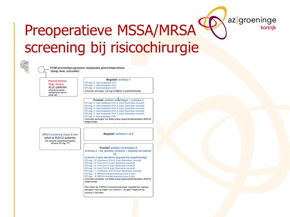 Preoperatieve MSSA/MRSA screening bij risicochirurgie